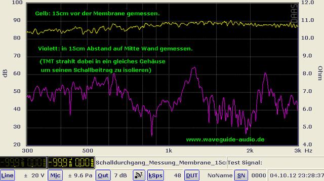 Schalldurchgang Wand MDF18mm 1