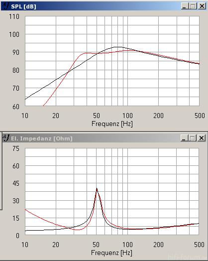 AJHorn Simulation Versacube