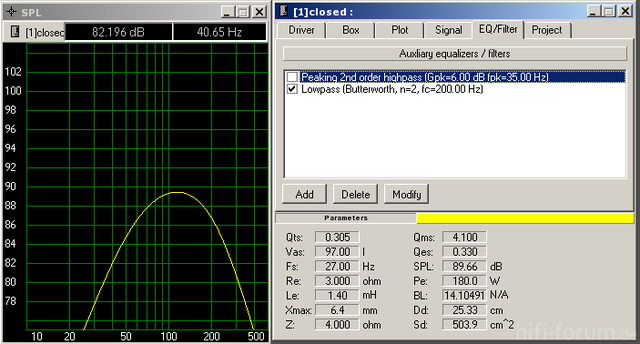 Versacube Simulation Tiefpassfilter (Butterworth 2ter Ordnung, Trennfrequenz 200Hz, SPL)