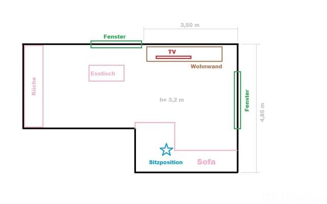 Wohnzimmer, Raum