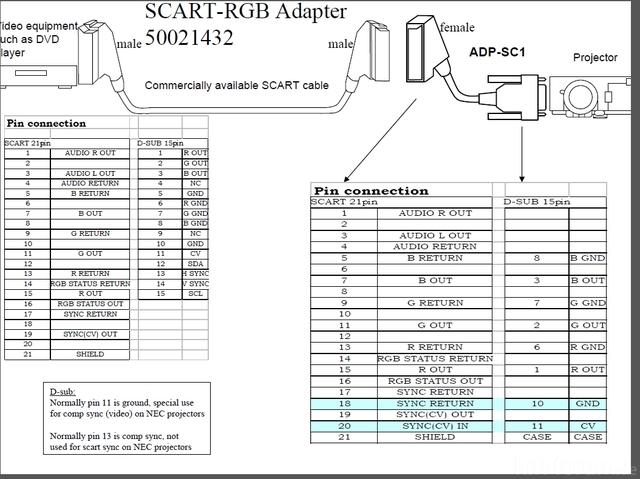ADP-SC1 Pinbelegung NEC RGB>VGA Adapter Für NEC VT/LT/HT Beamer