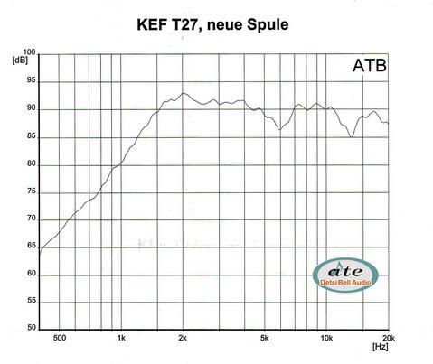 KEF T27 Repariert