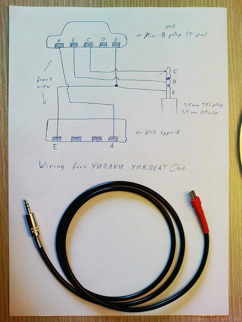 YURAKU YUR.BEATone - Schaltplan Wiring Layout