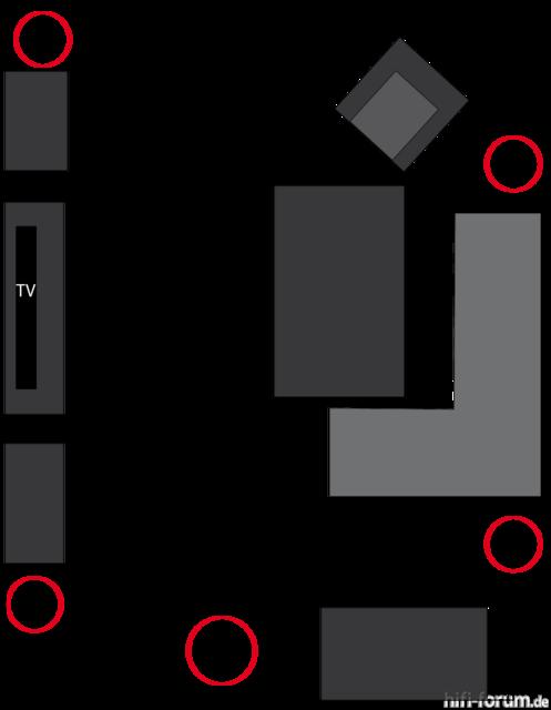 Wohnstube