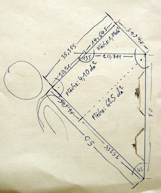 Planung Musikrucksack