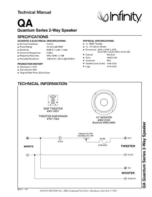 QA-S-EN1-909-INF