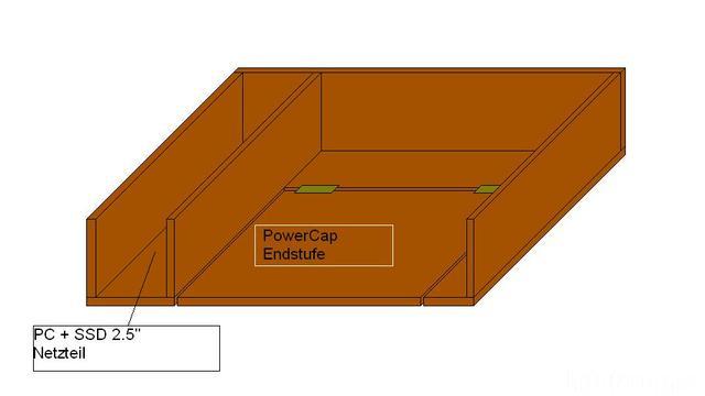 Kofferraumausbau