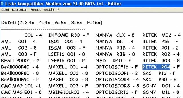 Liste Kompatibler Medien Zum SL40 BIOS