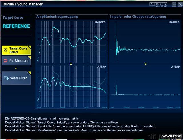 Frequenzweiche Auf 0db