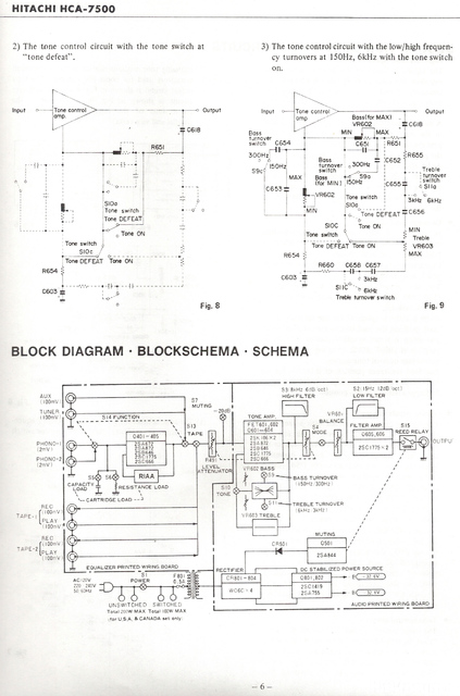 Hitachi HCA 7500 1