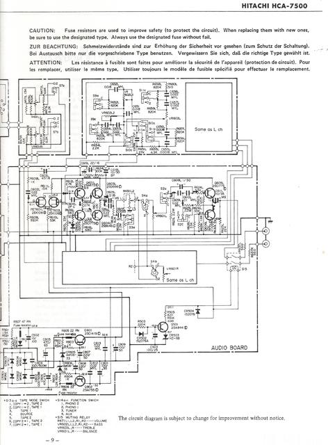 Hitachi HCA 7500 3