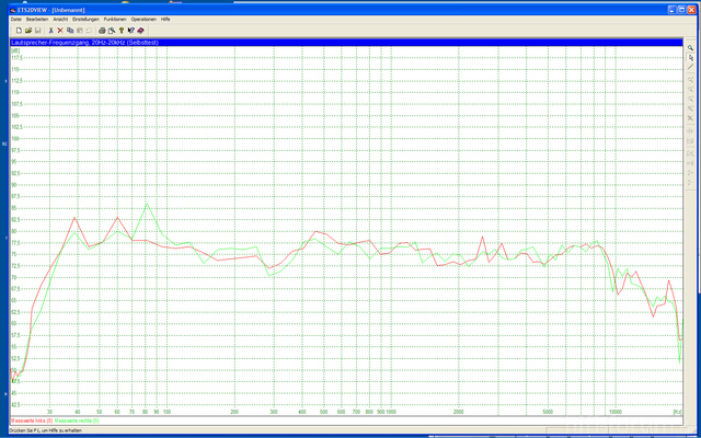 L90 Frequenzgang Wohnzimmer Hörplatz