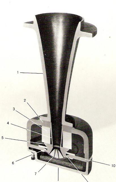LE 85 Schnittmodell