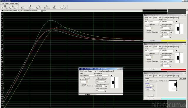 Simulation Von Bassreflex Gehäusen An IMG Stage Line SP 46 500 PA   0dB +3dB 3dB
