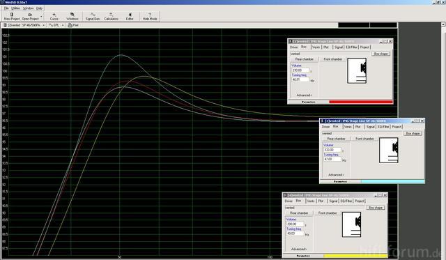 Simulation Von Bassreflex Gehäusen An IMG Stage Line SP 46 500 PA   SPL 1W 1M DB
