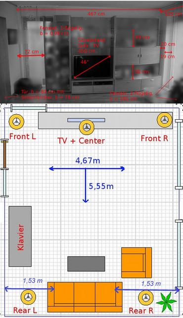 Dali Ikon 5 MK2, Erweiterung Für Surround