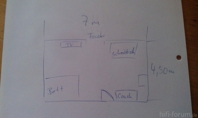 Skizze Raum
