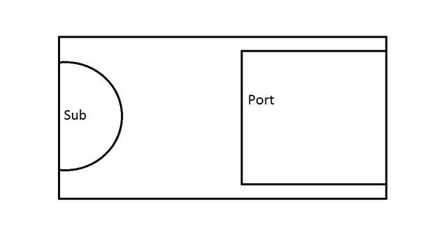 SPL Box