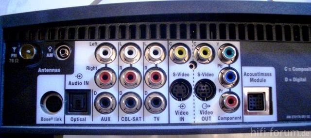Bose 321