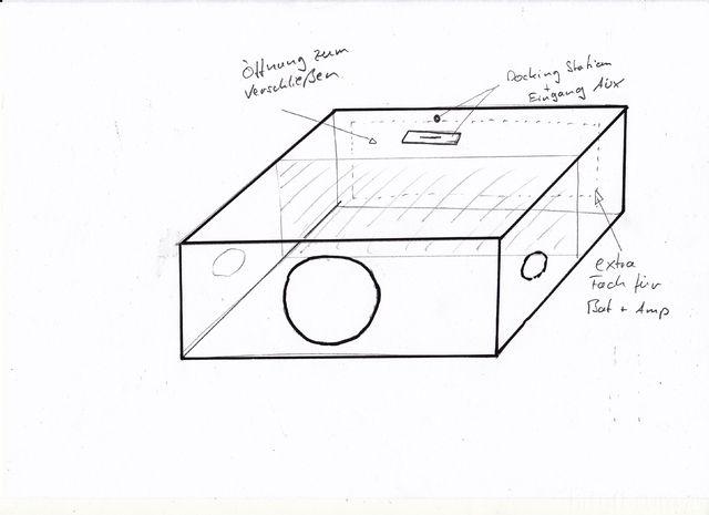 An Alle Neulinge Die Eine Mobil Box Bauen Möchten Mobile