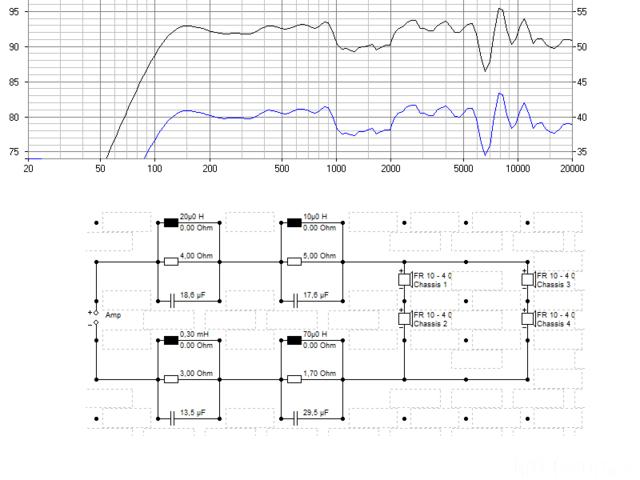 Frequenzgang Und Weiche