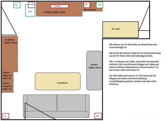 tipps und kaufempfehlung satelliten subwoofer da mit dem klangbild nicht zufrieden. Black Bedroom Furniture Sets. Home Design Ideas