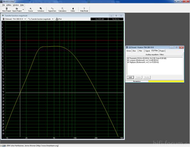 Screenshot TIW 200 XS 8 WinISD Geschlossenes Gehäuse 70l
