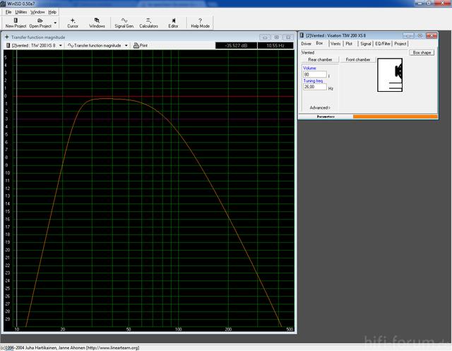 Simulation Des TIW 200 XS 8 In WinISD