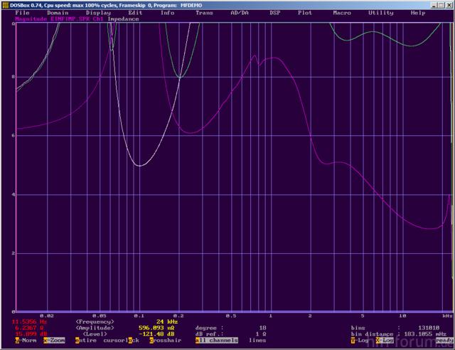 Impedanz - Detail