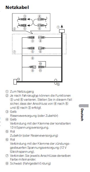 Gemütlich Pioneer Auto Stereo Verkabelung Diagramm Farben Bilder ...