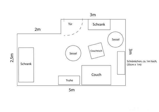 Zimmer-Schema