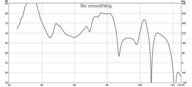 Messung 1 Ohne Antimode Ohne MultEQ XT