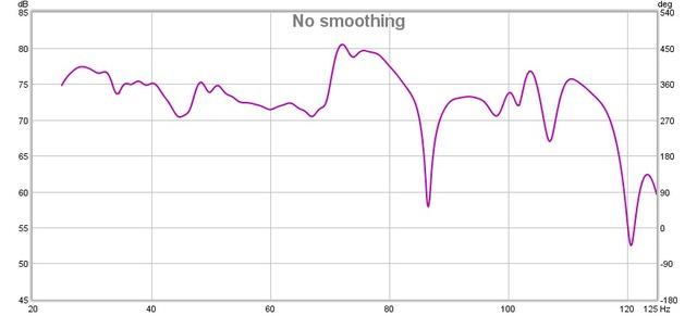 Messung 2 Ohne Antimode Mit MultEQ XT