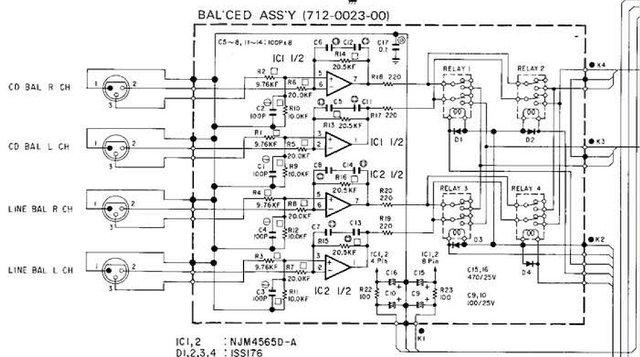 XLR Input des E-305