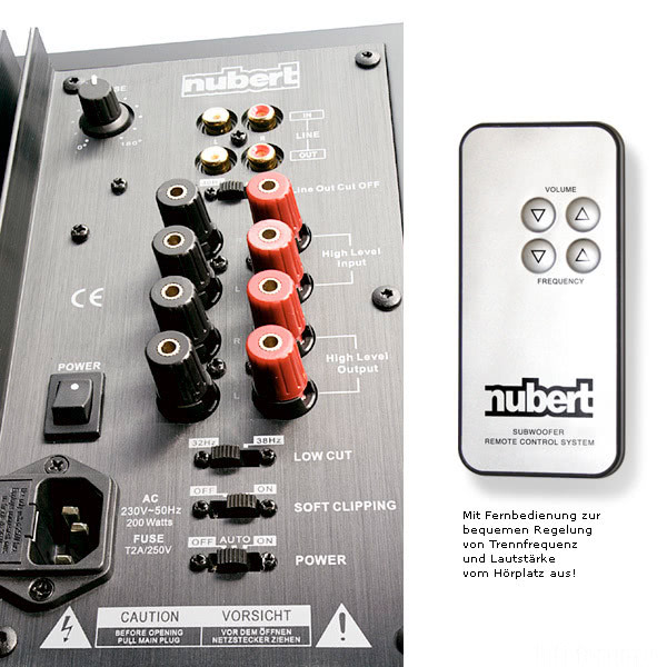 nuBox AW441, Anschlüsse