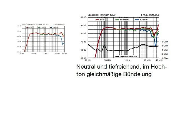 phonar-veritas-p6-und-quadral-platinum-m50_565853