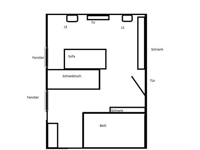 Skizze Zimmereinrichtung