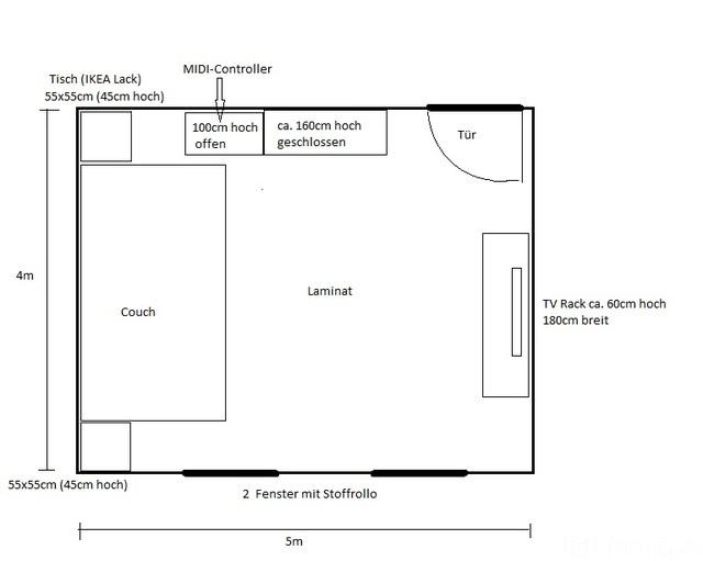 Prinzipskizze Wohnzimmer