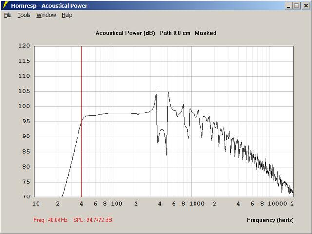 Fostex Fe-103 En Sol-16 Transmissionline, Projekte der