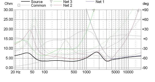 Inpedanz YTZ 99.36