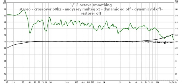 Stereo   Crossover 60hz   Audyssey Multeq Xt   Dynamic Eq Off   Dynamicvol Off  Restorer Off