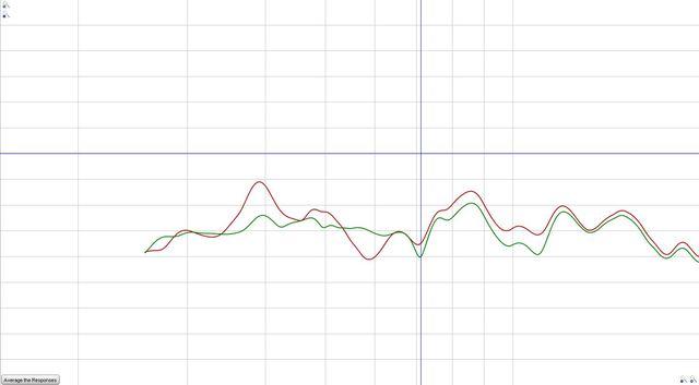 Vergleich Fullrange vs 80Hz