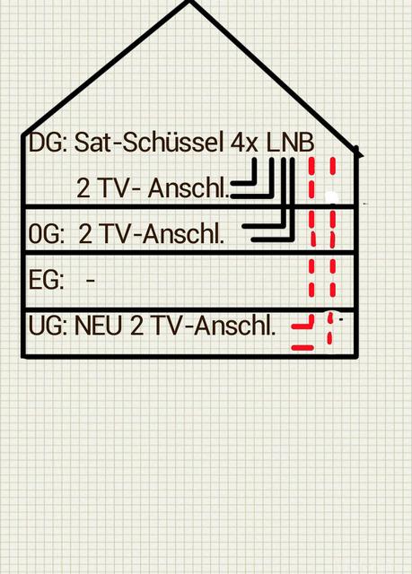 Weitere SAT- Schüssel, oder Multischalter?, Satellit (DVB-S) - HIFI ...