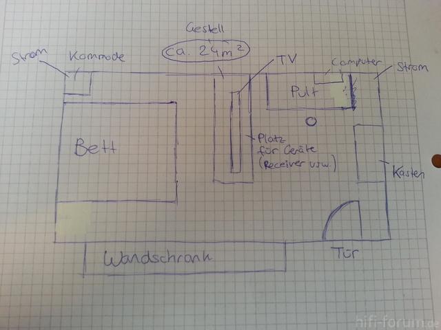 Zimmer (Lautsprecher sind noch nicht eingezeichnet)