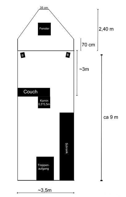 Dachzimmer Skizze