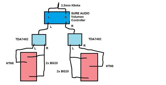 HILFE - Stereo auf Mono auf Verstärkerplatine, Elektronik - HIFI-FORUM