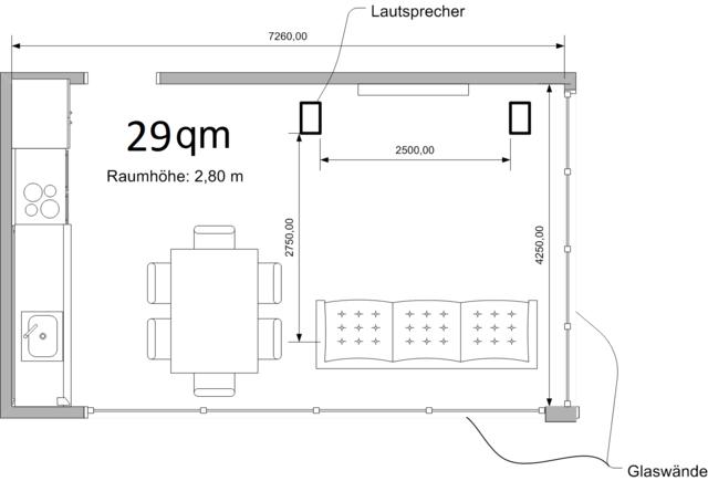 Wohnzimmer-Skizze