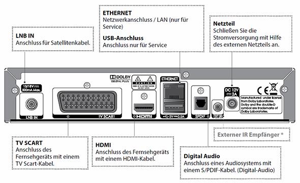 humax_hd_nano_basic_dvb-receiver-2