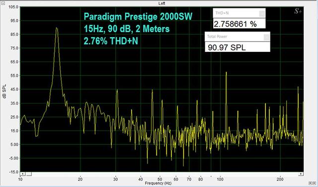 Paradigm Prestige 2000sw Subwoofer Image26