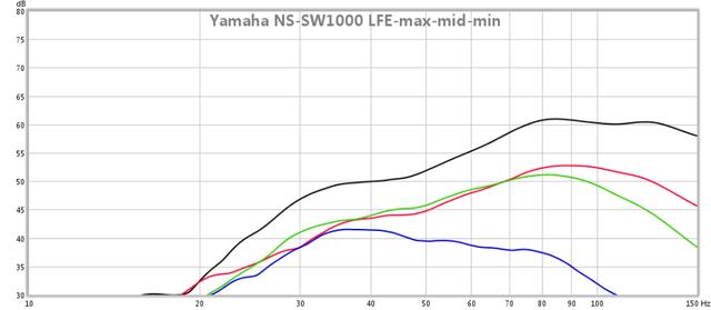 Yamaha Ns Icwh
